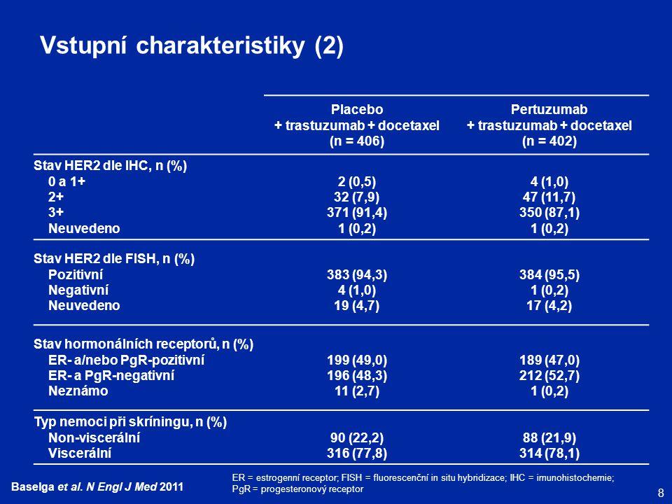 8 Baselga et al. N Engl J Med 2011 ER = estrogenní receptor; FISH = fluorescenční in situ hybridizace; IHC = imunohistochemie; PgR = progesteronový re