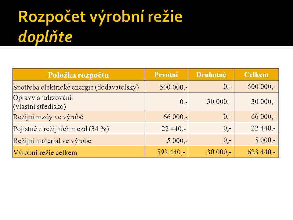 Položka rozpočtu PrvotníDruhotnéCelkem Spotřeba elektrické energie (dodavatelsky)500 000,- 0,-500 000,- Opravy a udržování (vlastní středisko) 0,- 30 000,- Režijní mzdy ve výrobě66 000,- 0,-66 000,- Pojistné z režijních mezd (34 %)22 440,- 0,-22 440,- Režijní materiál ve výrobě5 000,- 0,-5 000,- Výrobní režie celkem 593 440,-30 000,-623 440,-