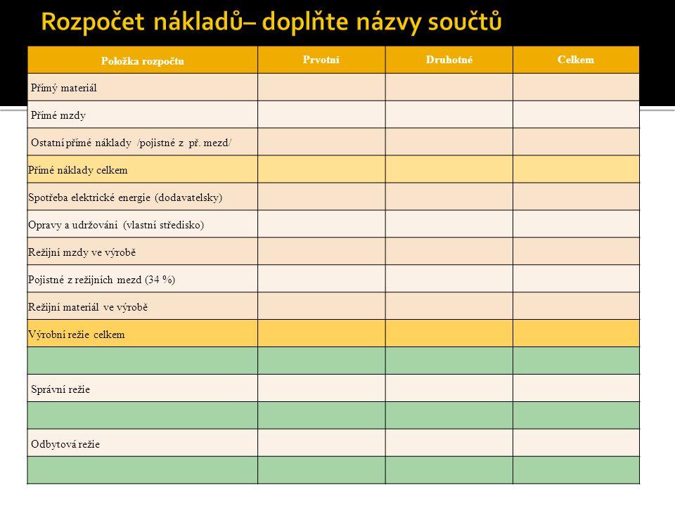 Položka rozpočtu PrvotníDruhotnéCelkem Přímý materiál Přímé mzdy Ostatní přímé náklady /pojistné z př.