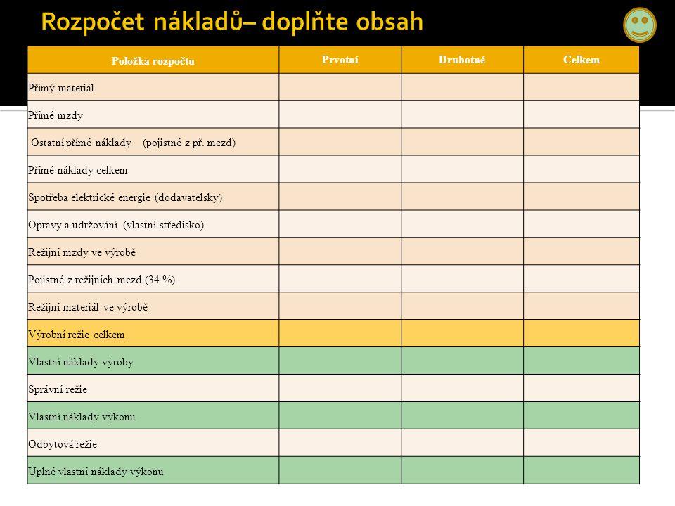 Položka rozpočtu PrvotníDruhotnéCelkem Přímý materiál Přímé mzdy Ostatní přímé náklady (pojistné z př.