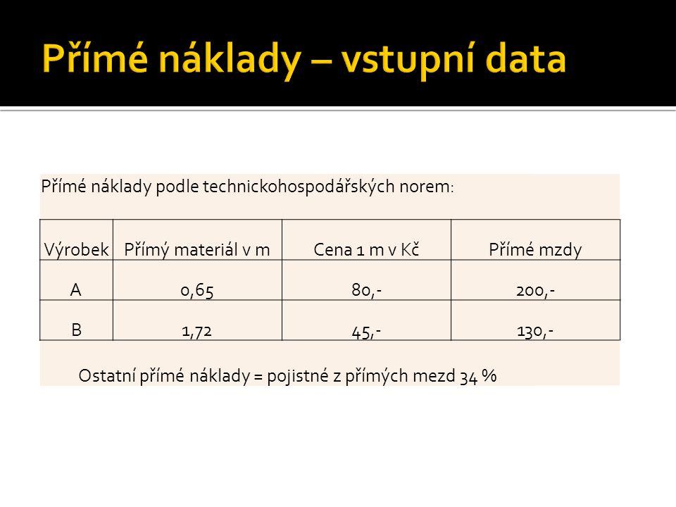 Přímé náklady podle technickohospodářských norem: VýrobekPřímý materiál v mCena 1 m v KčPřímé mzdy A0,6580,-200,- B1,7245,-130,- Ostatní přímé náklady = pojistné z přímých mezd 34 %