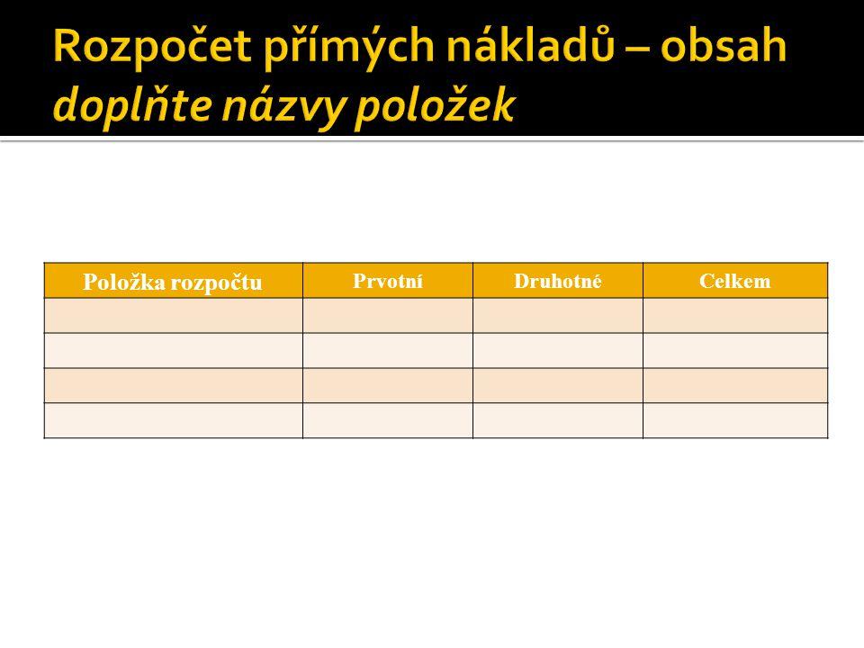Položka rozpočtu PrvotníDruhotnéCelkem 1.Přímý materiál 2.