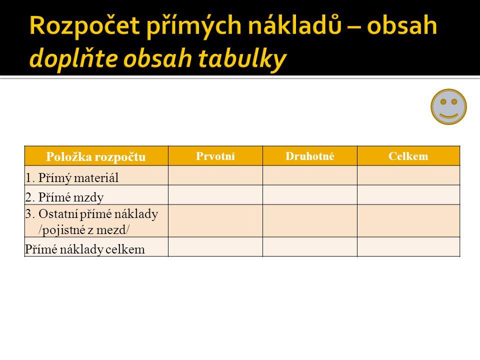 Položka rozpočtu PrvotníDruhotnéCelkem 1. Přímý materiál 2. Přímé mzdy 3. Ostatní přímé náklady /pojistné z mezd/ Přímé náklady celkem