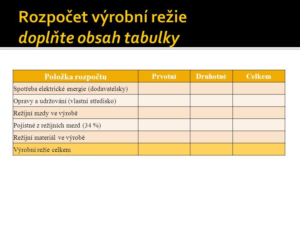 Položka rozpočtu PrvotníDruhotnéCelkem Spotřeba elektrické energie (dodavatelsky) Opravy a udržování (vlastní středisko) Režijní mzdy ve výrobě Pojist