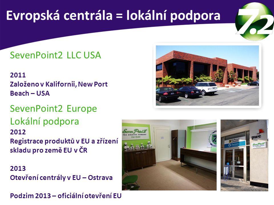 SevenPoint2 LLC USA 2011 Založeno v Kalifornii, New Port Beach – USA SevenPoint2 Europe Lokální podpora 2012 Registrace produktů v EU a zřízení skladu