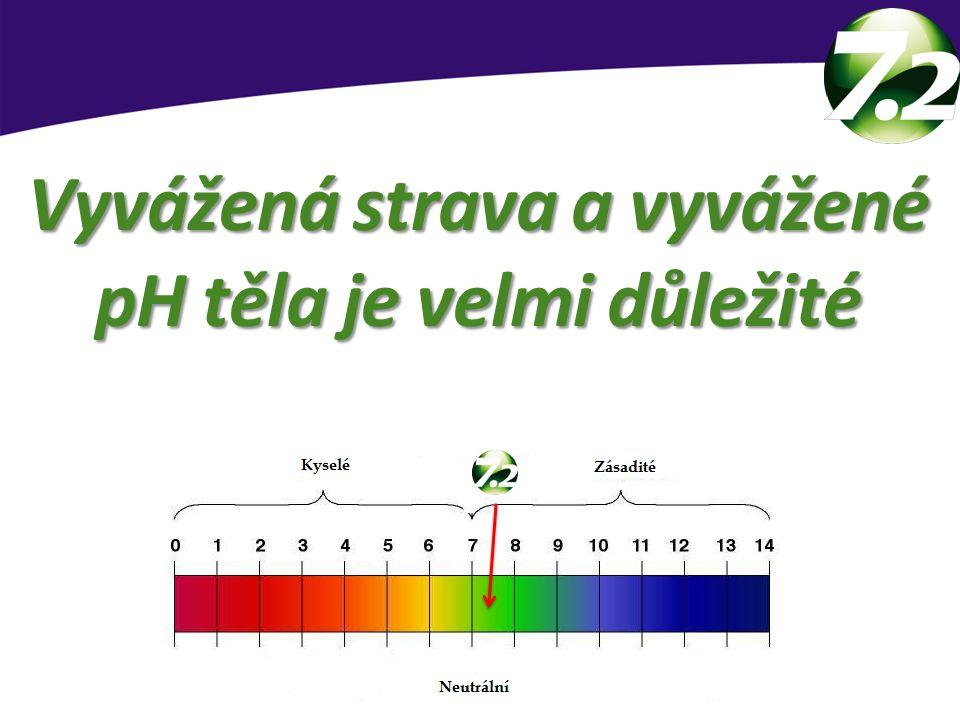 Vyvážená strava a vyvážené pH těla je velmi důležité