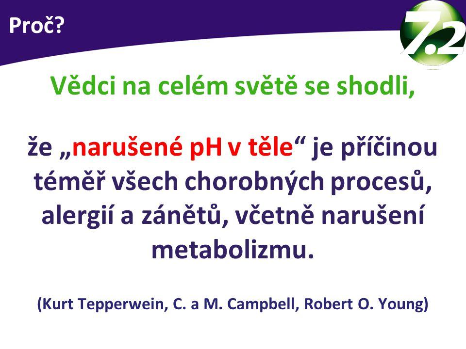 KYSELÉ Buňky nemocného těla jsou KYSELÉ ZÁSADITÉ Buňky zdravého těla jsou ZÁSADITÉ Dr.