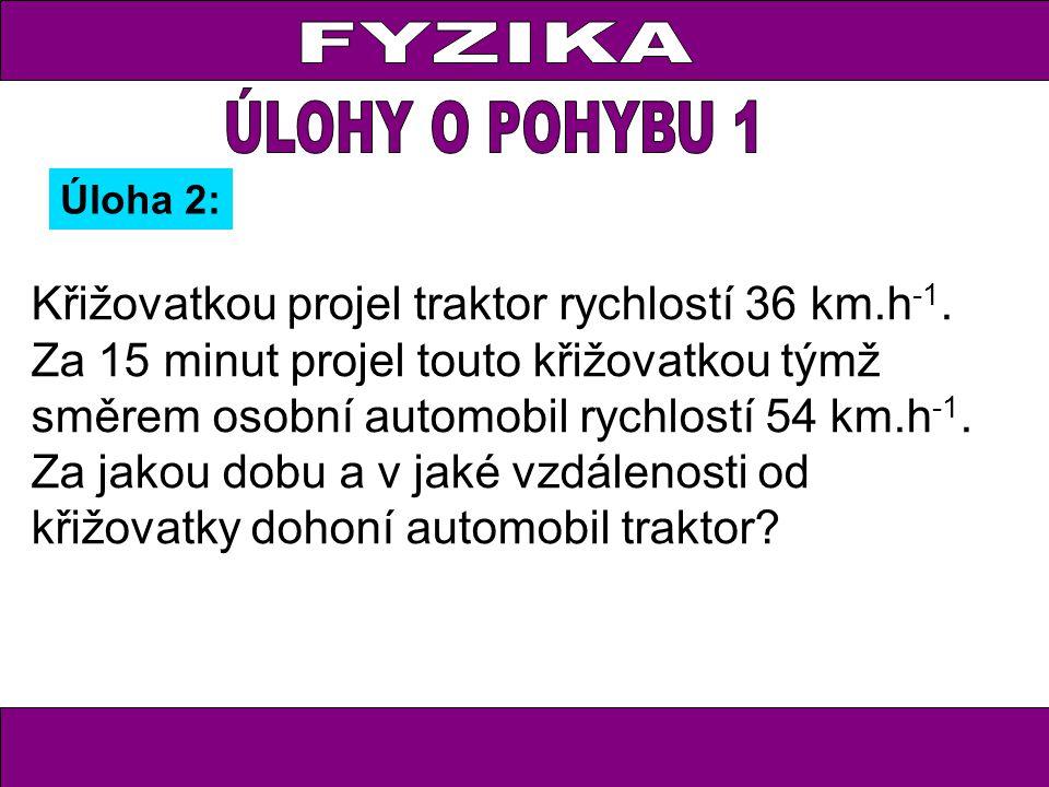 Úloha 2: Křižovatkou projel traktor rychlostí 36 km.h -1. Za 15 minut projel touto křižovatkou týmž směrem osobní automobil rychlostí 54 km.h -1. Za j
