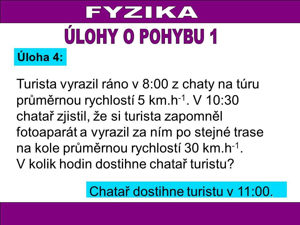 Turista vyrazil ráno v 8:00 z chaty na túru průměrnou rychlostí 5 km.h -1.