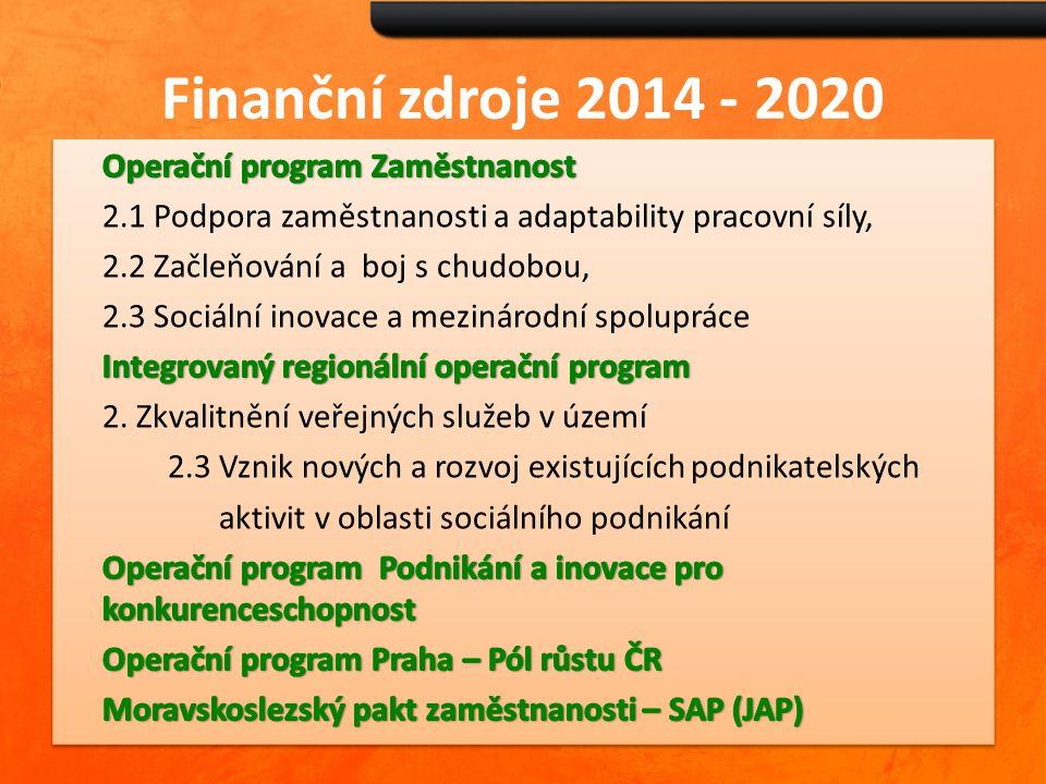 Finanční zdroje 2014 - 2020