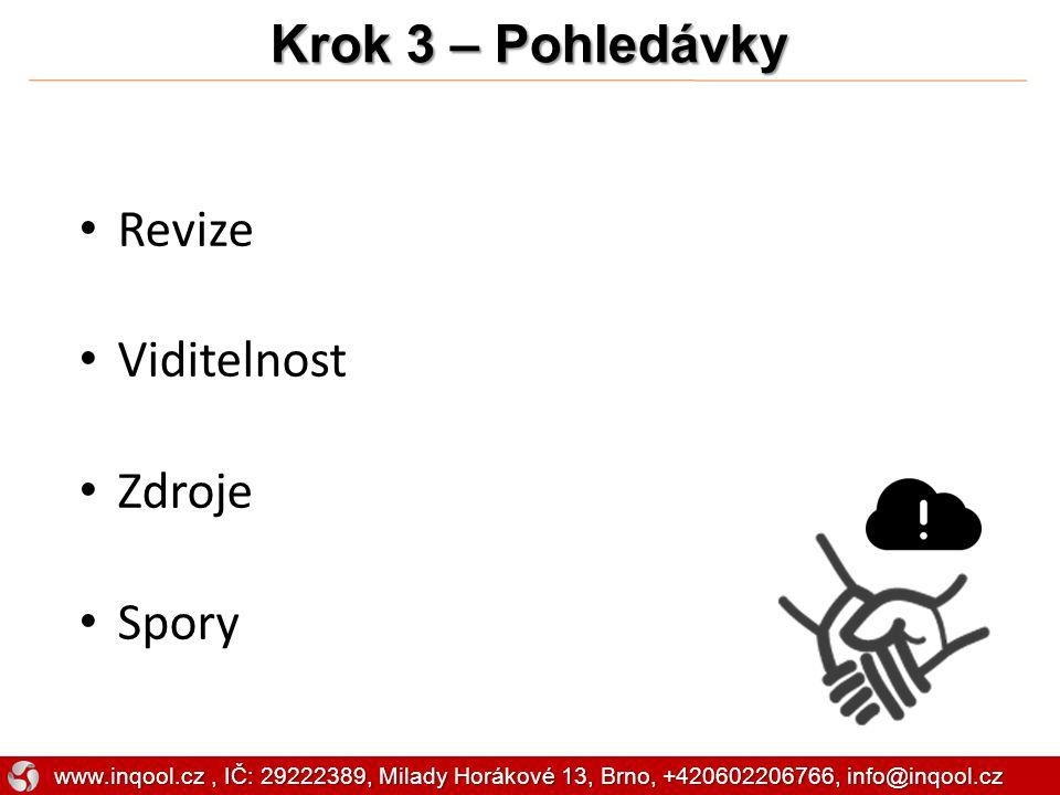 Revize Viditelnost Zdroje Spory Krok 3 – Pohledávky www.inqool.cz, IČ: 29222389, Milady Horákové 13, Brno, +420602206766, info@inqool.cz