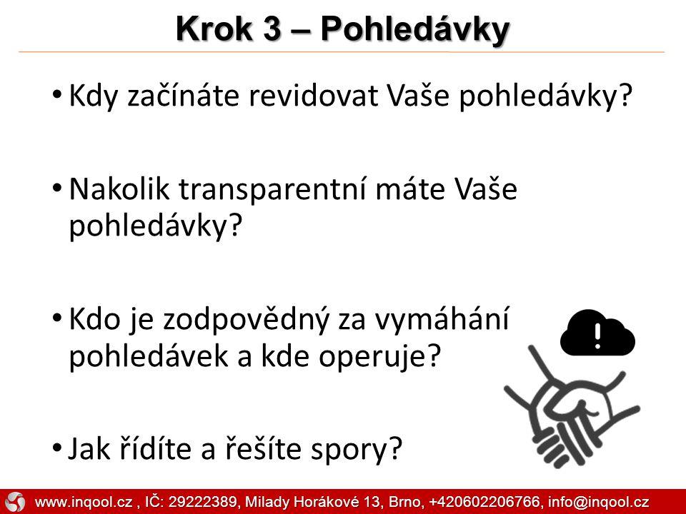 Zdroje Rychlost Automatizace Krok 4 – Párování www.inqool.cz, IČ: 29222389, Milady Horákové 13, Brno, +420602206766, info@inqool.cz