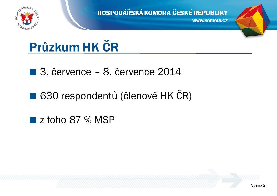 ■ 3. července – 8. července 2014 ■ 630 respondentů (členové HK ČR) ■ z toho 87 % MSP Strana 2 Průzkum HK ČR www.komora.cz HOSPODÁŘSKÁ KOMORA ČESKÉ REP