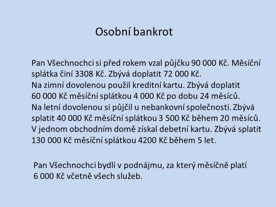 Osobní bankrot Pan Všechnochci si před rokem vzal půjčku 90 000 Kč.