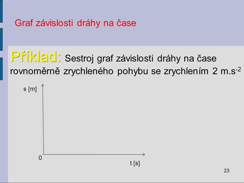 Graf závislosti dráhy na čase 23 t [s] s [m] 0 Příklad: Příklad: Sestroj graf závislosti dráhy na čase rovnoměrně zrychleného pohybu se zrychlením 2 m.s -2