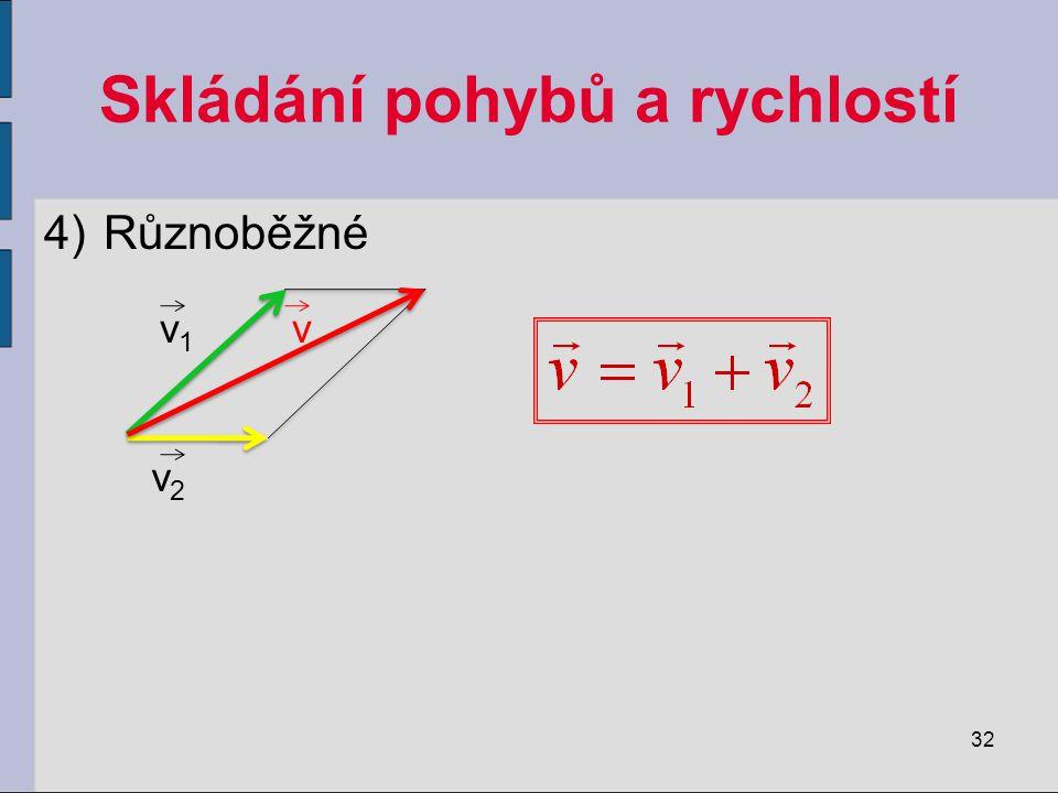 Skládání pohybů a rychlostí 4)Různoběžné 32 vv1v1 v2v2
