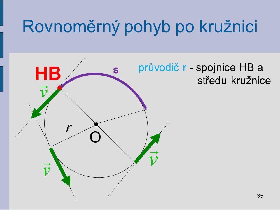 Rovnoměrný pohyb po kružnici 35 O HB s průvodič r - spojnice HB a středu kružnice