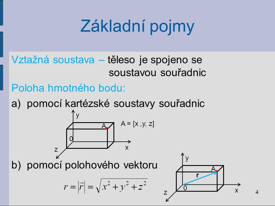 Základní pojmy Vztažná soustava – těleso je spojeno se soustavou souřadnic Poloha hmotného bodu: a)pomocí kartézské soustavy souřadnic b)pomocí polohového vektoru 4 x z y 0 A x z y 0 A r A = [x,y, z]