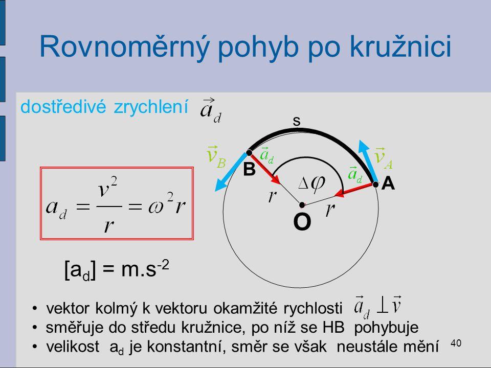 Rovnoměrný pohyb po kružnici dostředivé zrychlení 40 B s A O vektor kolmý k vektoru okamžité rychlosti směřuje do středu kružnice, po níž se HB pohybuje velikost a d je konstantní, směr se však neustále mění [a d ] = m.s -2