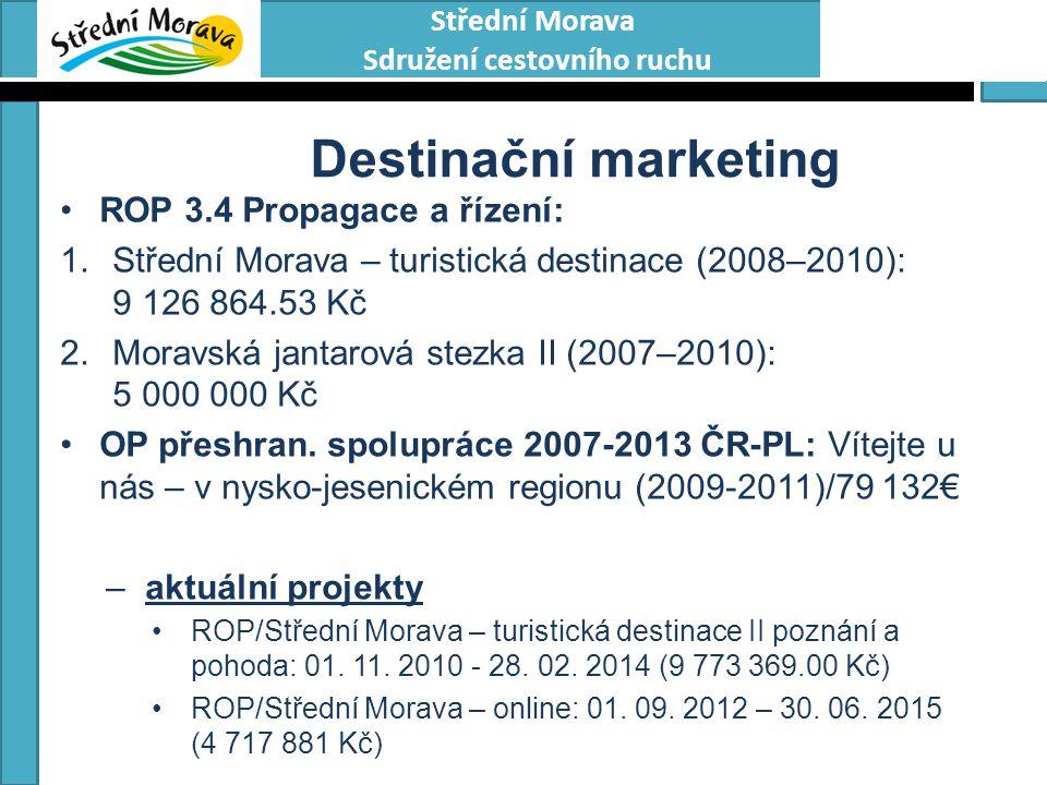Střední Morava Sdružení cestovního ruchu Destinační marketing ROP 3.4 Propagace a řízení: 1.Střední Morava – turistická destinace (2008–2010): 9 126 8