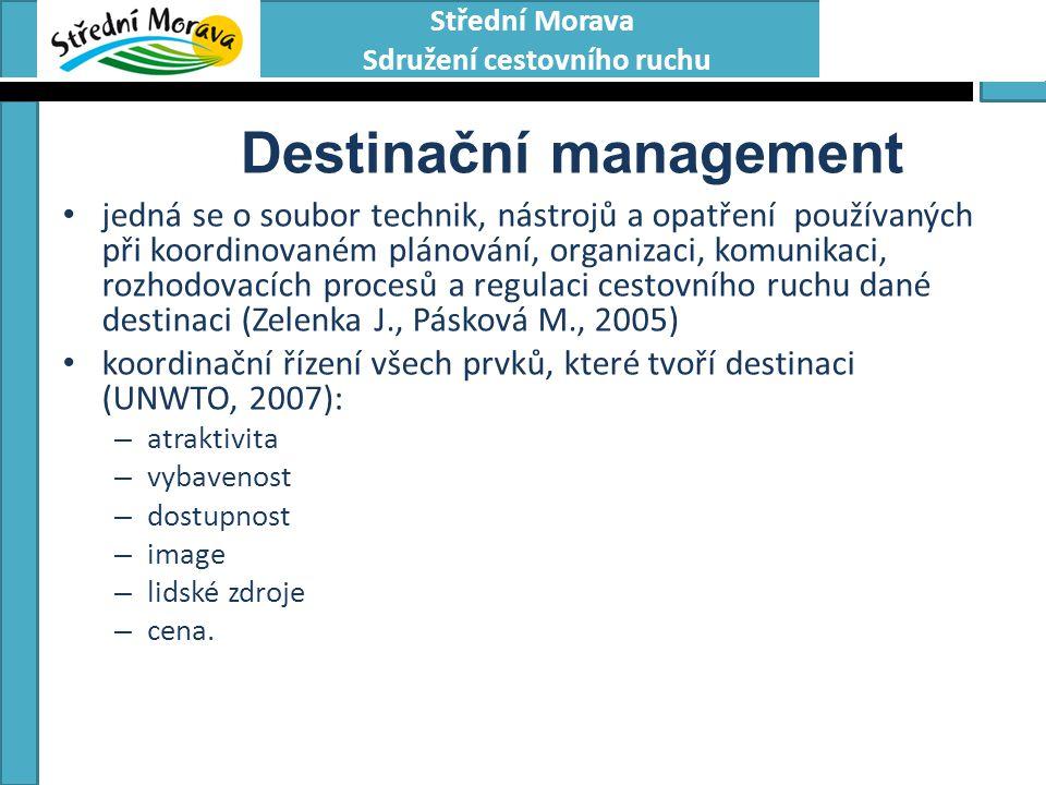 Střední Morava Sdružení cestovního ruchu Destinační management jedná se o soubor technik, nástrojů a opatření používaných při koordinovaném plánování,