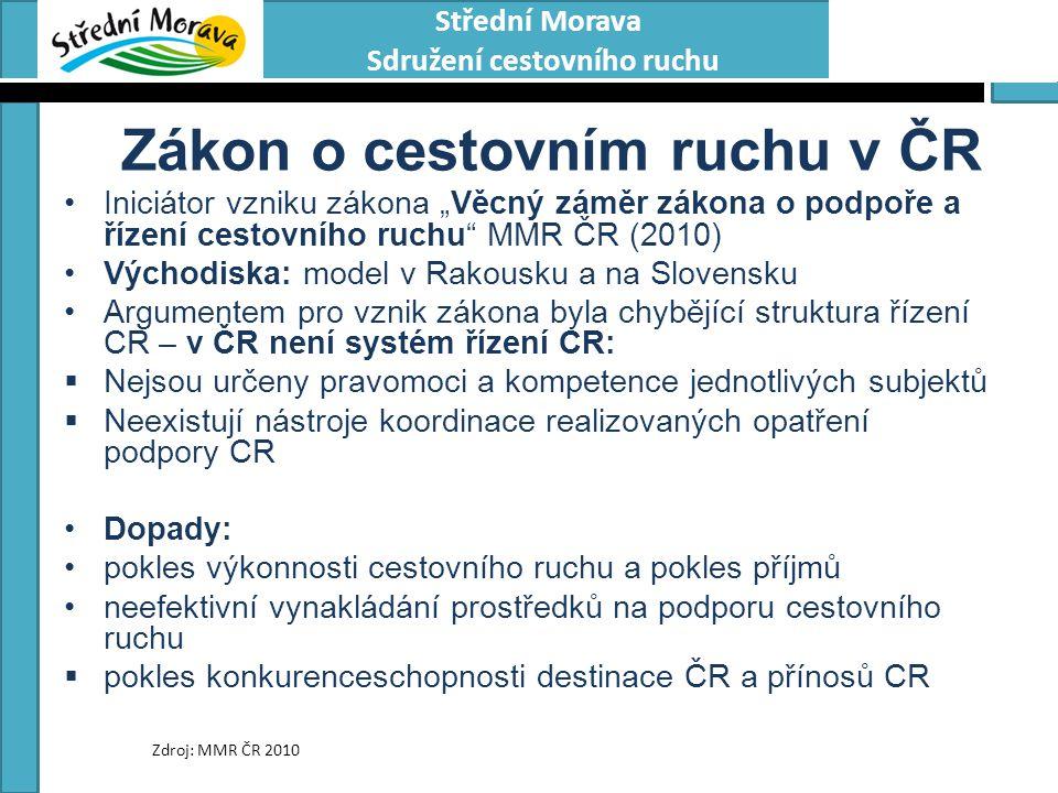 Střední Morava Sdružení cestovního ruchu DĚKUJI ZA POZORNOST Mgr.