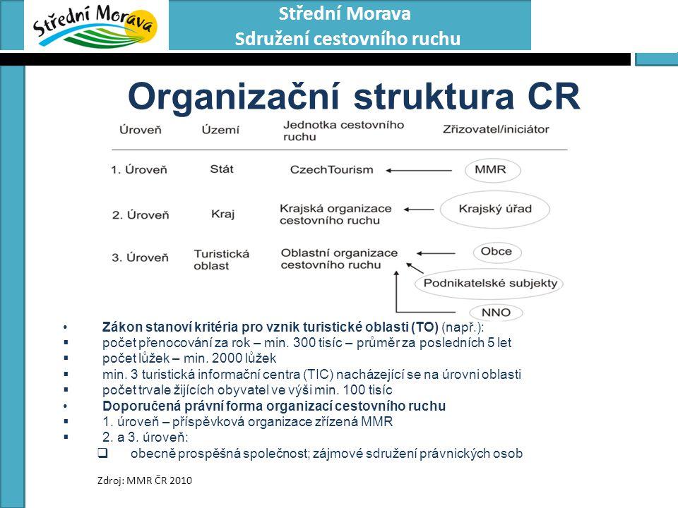 Střední Morava Sdružení cestovního ruchu Organizační struktura CR Zdroj: MMR ČR 2010 Zákon stanoví kritéria pro vznik turistické oblasti (TO) (např.):
