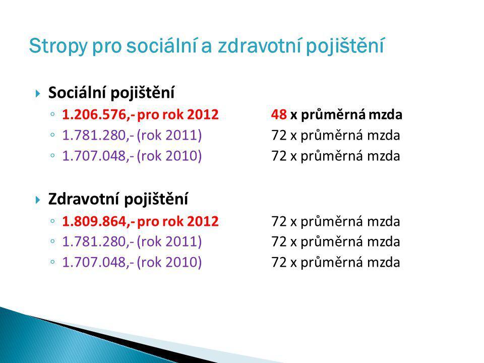 Stropy pro sociální a zdravotní pojištění  Sociální pojištění ◦ 1.206.576,- pro rok 2012 48 x průměrná mzda ◦ 1.781.280,- (rok 2011)72 x průměrná mzd