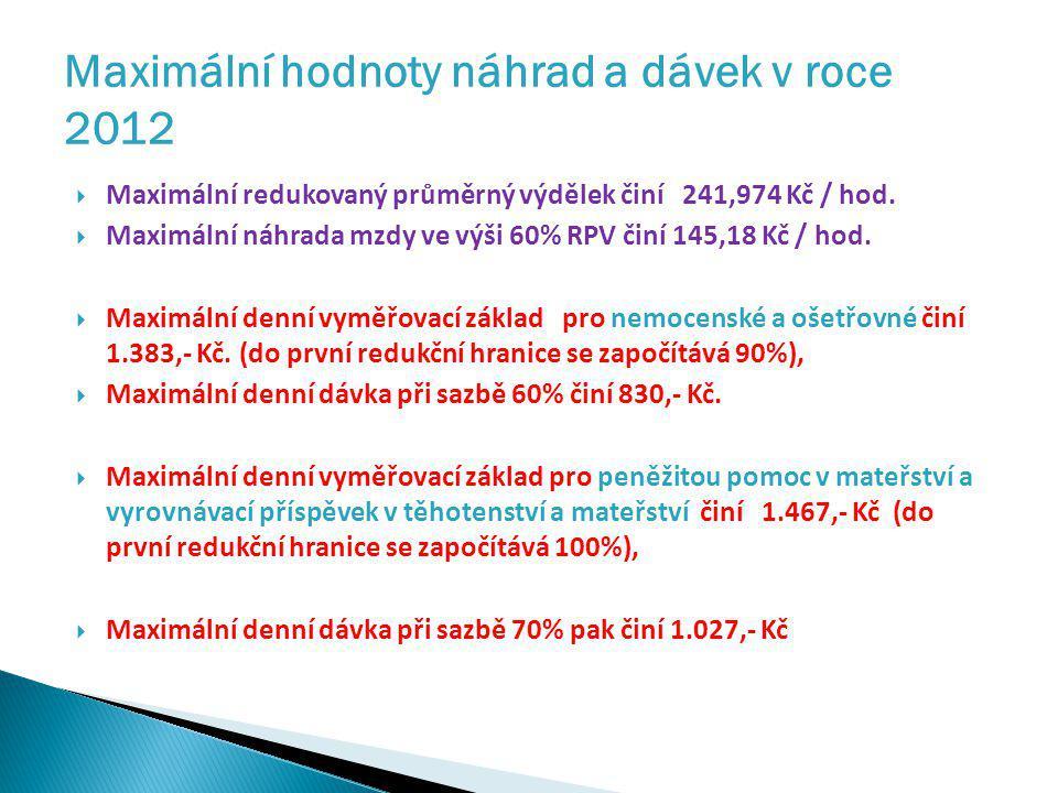Maximální hodnoty náhrad a dávek v roce 2012  Maximální redukovaný průměrný výdělek činí 241,974 Kč / hod.  Maximální náhrada mzdy ve výši 60% RPV č