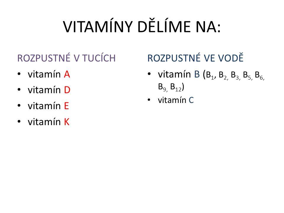 VITAMÍNY DĚLÍME NA: ROZPUSTNÉ V TUCÍCH vitamín A vitamín D vitamín E vitamín K ROZPUSTNÉ VE VODĚ vitamín B ( B 1, B 2, B 3, B 5, B 6, B 9, B 12 ) vita