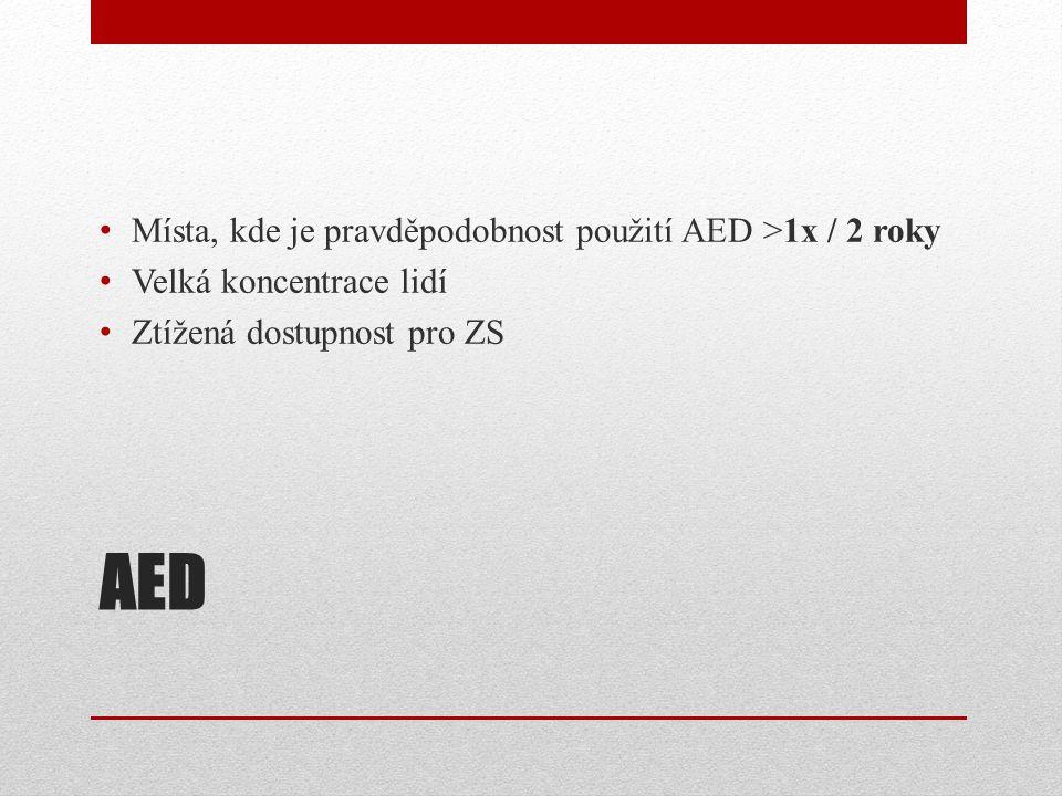 AED Místa, kde je pravděpodobnost použití AED >1x / 2 roky Velká koncentrace lidí Ztížená dostupnost pro ZS