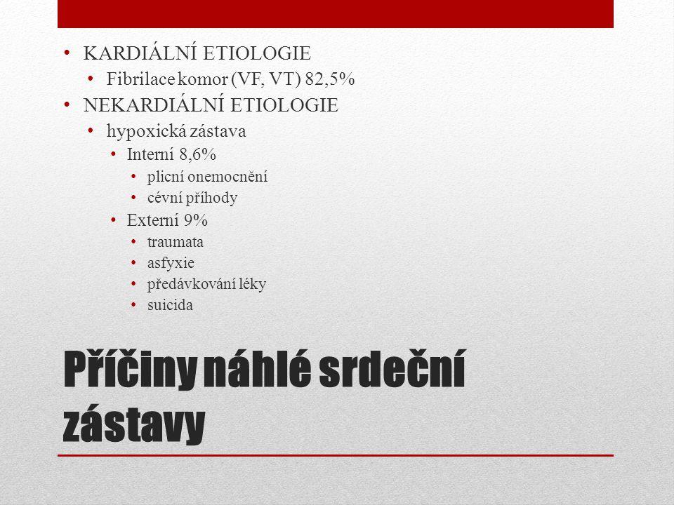 Příčiny náhlé srdeční zástavy KARDIÁLNÍ ETIOLOGIE Fibrilace komor (VF, VT) 82,5% NEKARDIÁLNÍ ETIOLOGIE hypoxická zástava Interní 8,6% plicní onemocněn