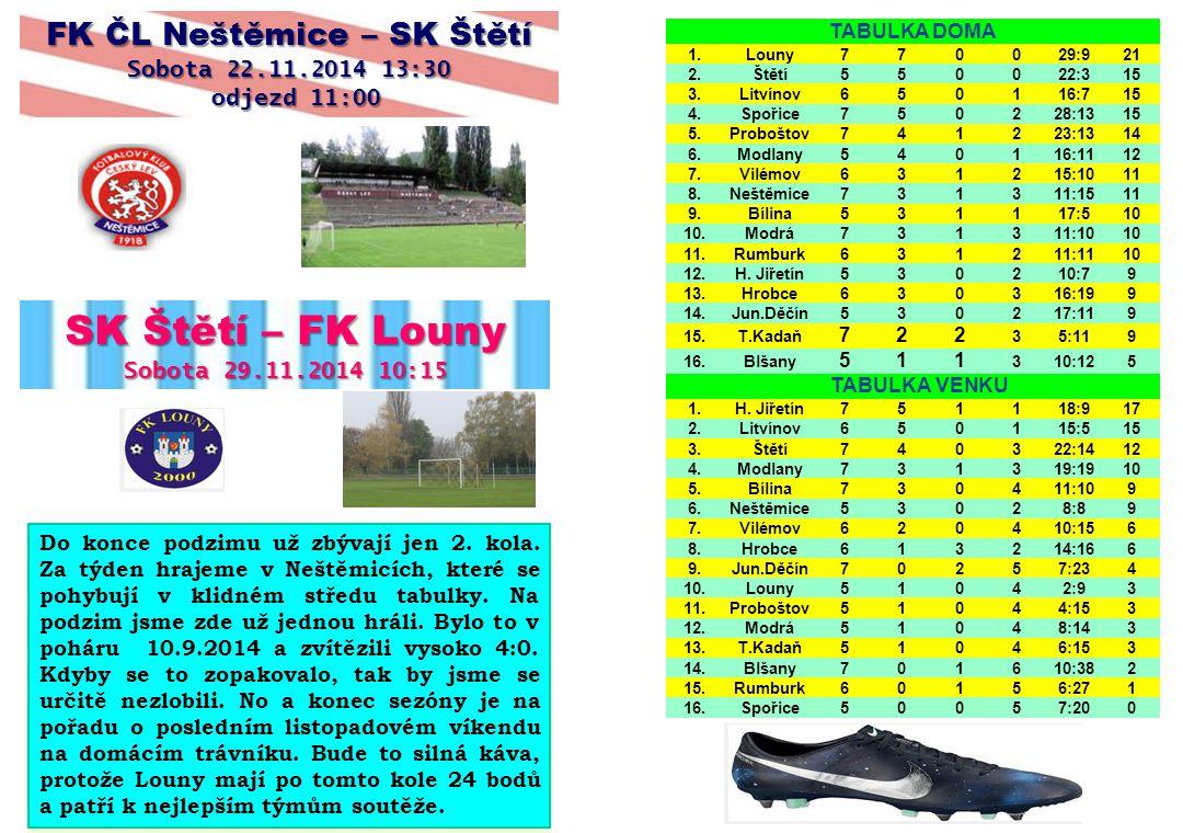 FK ČL Neštěmice – SK Štětí Sobota 22.11.2014 13:30 odjezd 11:00 odjezd 11:00 SK Štětí – FK Louny Sobota 29.11.2014 10:15 Do konce podzimu už zbývají jen 2.