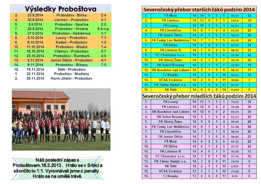 Václav Michovský brankář Štětí před kamerou hodnotí zápas se Spořicemi Spořice byly velmi kvalitní mančaft.