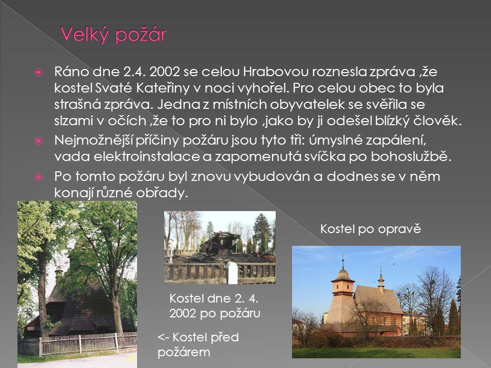  http://cs.wikipedia.org/wiki/Kostel_svat%C3%A9_Kate%C5%99iny_(Ostrava) http://cs.wikipedia.org/wiki/Kostel_svat%C3%A9_Kate%C5%99iny_(Ostrava)  http://homen.vsb.cz/~ber30/texty/zajimavosti/hrabova/kostel.htm http://homen.vsb.cz/~ber30/texty/zajimavosti/hrabova/kostel.htm  http://homen.vsb.cz/~ber30/texty/zajimavosti/hrabova/kostel2.JPG http://homen.vsb.cz/~ber30/texty/zajimavosti/hrabova/kostel2.JPG  http://homen.vsb.cz/~ber30/texty/zajimavosti/hrabova/spaleniste5.JPG http://homen.vsb.cz/~ber30/texty/zajimavosti/hrabova/spaleniste5.JPG  http://www.treking.cz/regiony/hrabova4.jpg http://www.treking.cz/regiony/hrabova4.jpg