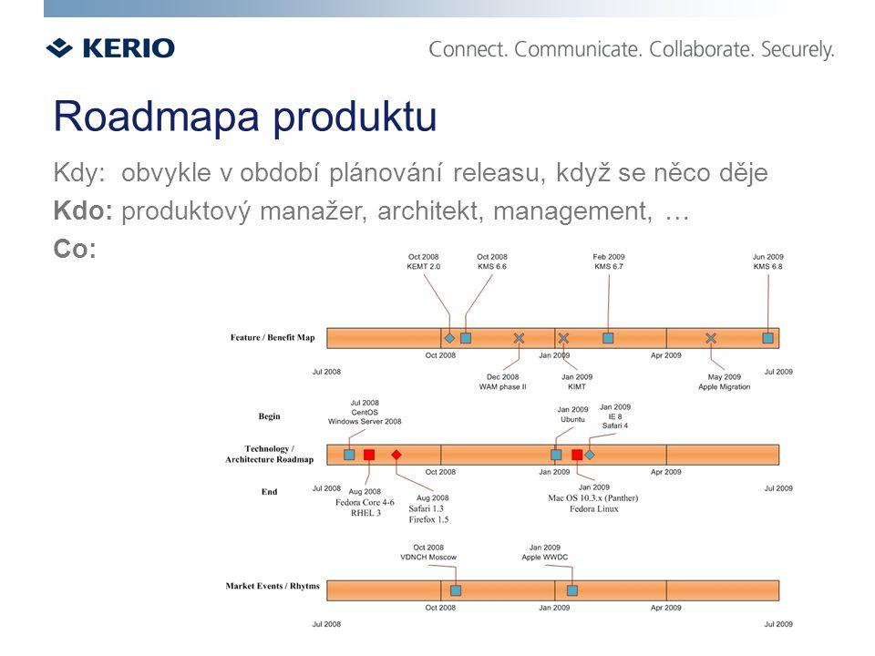 Roadmapa produktu Kdy: obvykle v období plánování releasu, když se něco děje Kdo: produktový manažer, architekt, management, … Co: