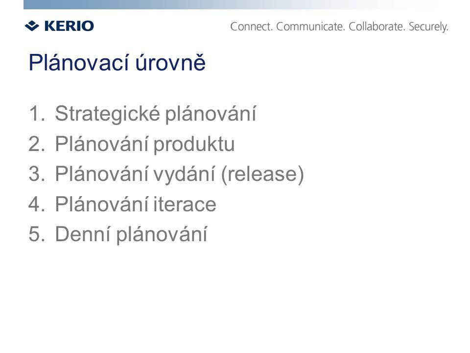 Plánovací úrovně 1.Strategické plánování 2.Plánování produktu 3.Plánování vydání (release) 4.Plánování iterace 5.Denní plánování