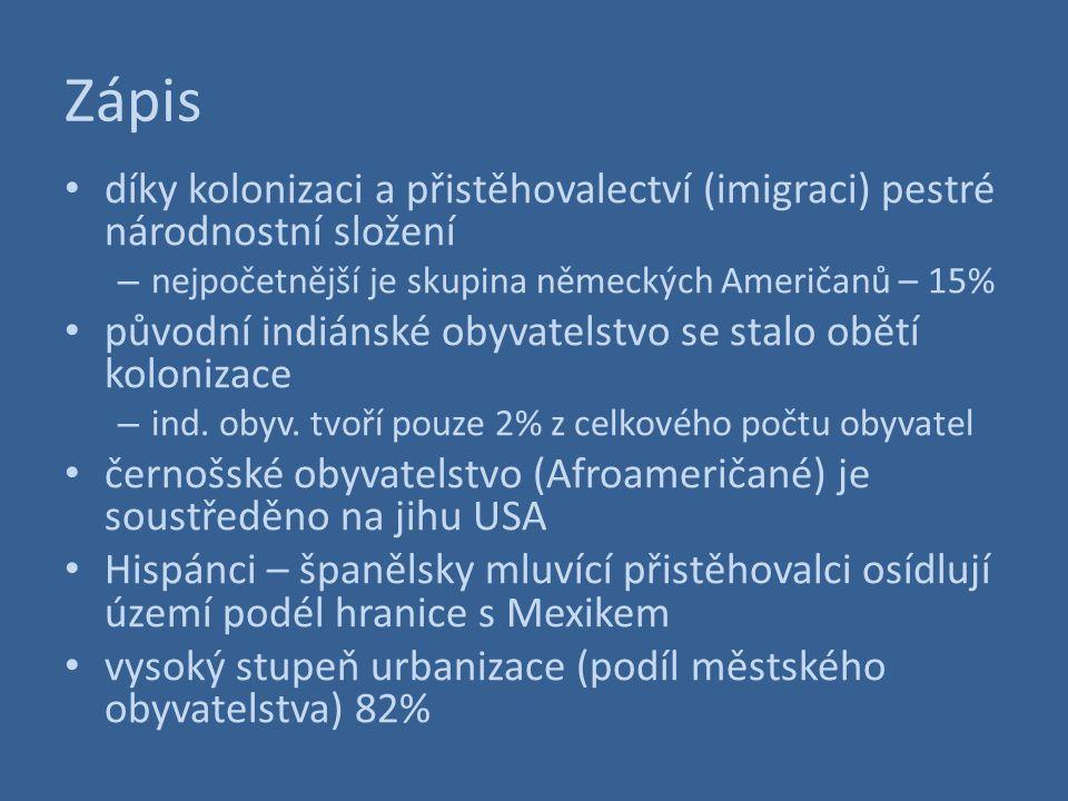 Zápis díky kolonizaci a přistěhovalectví (imigraci) pestré národnostní složení – nejpočetnější je skupina německých Američanů – 15% původní indiánské
