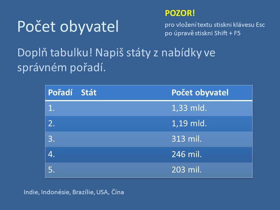 Rozmístění obyvatel a hustota zalidnění Pojmenuj oblasti s nejvyšší hustotou zalidnění.