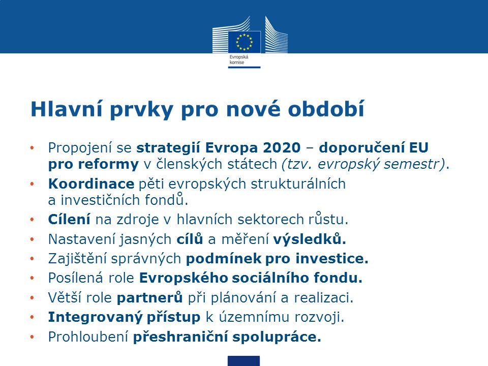 Hlavní prvky pro nové období Propojení se strategií Evropa 2020 – doporučení EU pro reformy v členských státech (tzv.