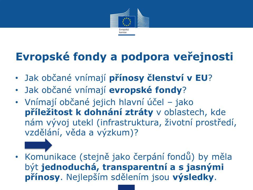 Evropské fondy a podpora veřejnosti Jak občané vnímají přínosy členství v EU.