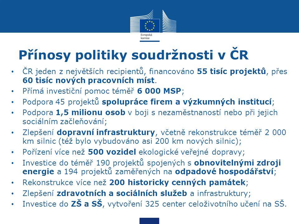 Přínosy politiky soudržnosti v ČR ČR jeden z největších recipientů, financováno 55 tisíc projektů, přes 60 tisíc nových pracovních míst.