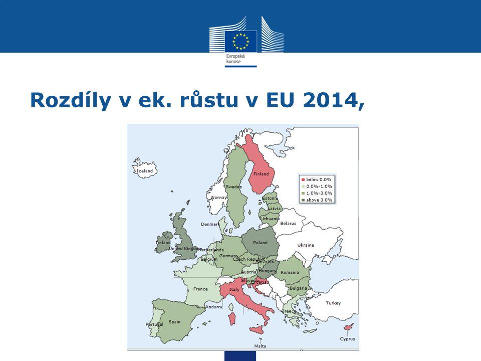 Rozdíly v ek. růstu v EU 2014,