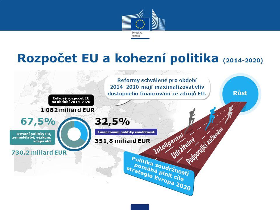 Rozpočet EU a kohezní politika (2014-2020) Reformy schválené pro období 2014–2020 mají maximalizovat vliv dostupného financování ze zdrojů EU.