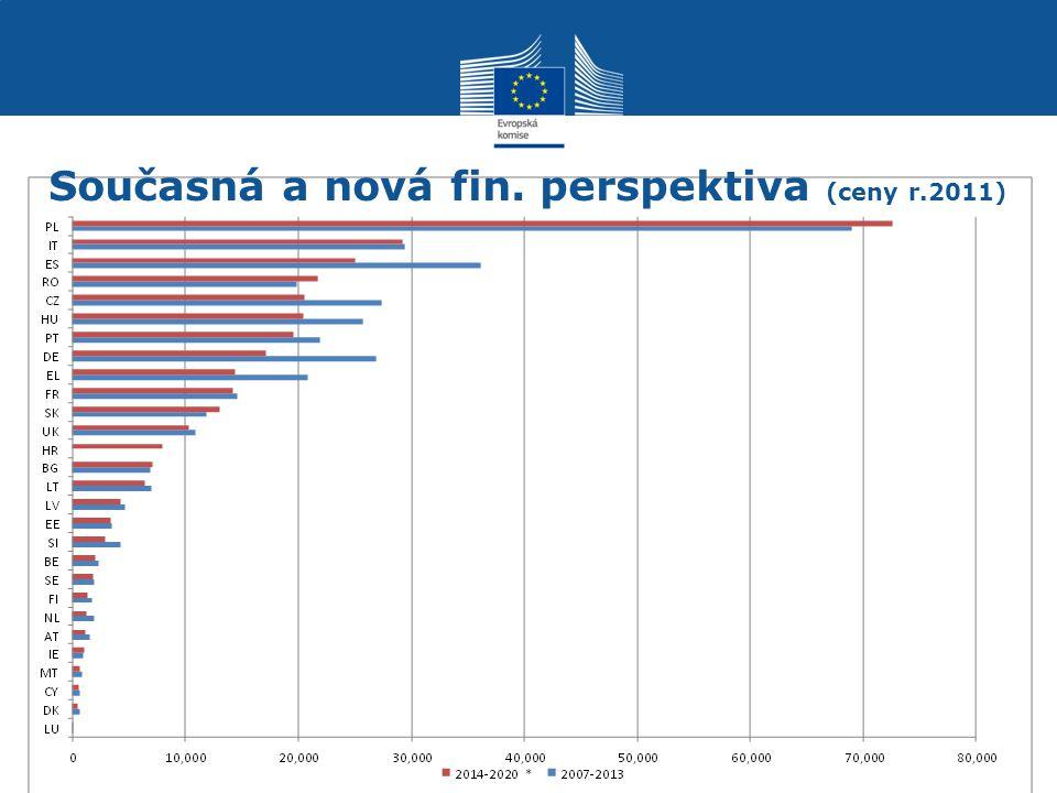 Současná a nová fin. perspektiva (ceny r.2011)