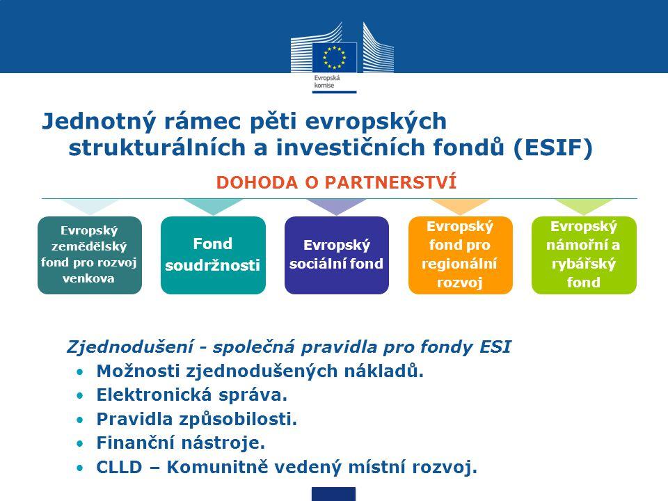 Jednotný rámec pěti evropských strukturálních a investičních fondů (ESIF) Evropský zemědělský fond pro rozvoj venkova Fond soudržnosti Evropský sociální fond Evropský fond pro regionální rozvoj Evropský námořní a rybářský fond Zjednodušení - společná pravidla pro fondy ESI Možnosti zjednodušených nákladů.