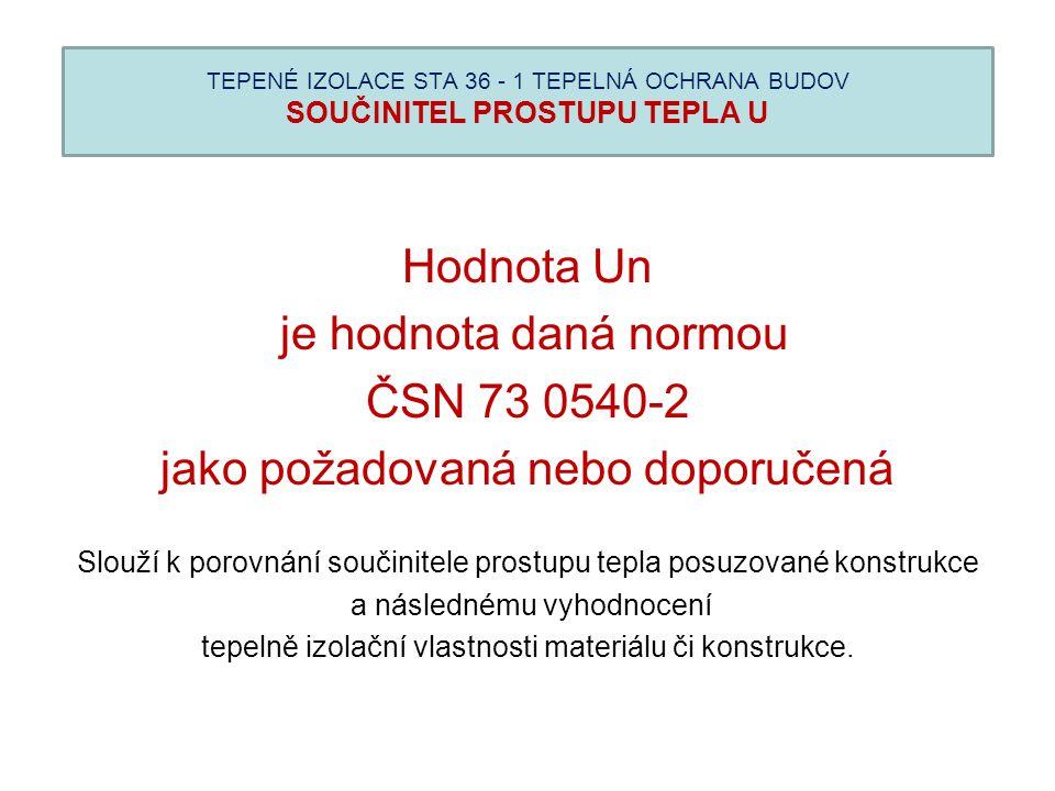 TEPENÉ IZOLACE STA 36 - 1 TEPELNÁ OCHRANA BUDOV SOUČINITEL PROSTUPU TEPLA U Hodnota Un je hodnota daná normou ČSN 73 0540-2 jako požadovaná nebo dopor