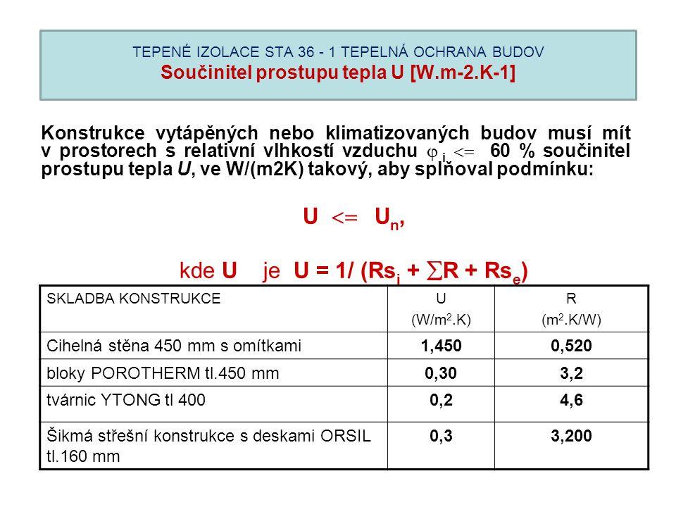 TEPENÉ IZOLACE STA 36 - 1 TEPELNÁ OCHRANA BUDOV Součinitel prostupu tepla U [W.m-2.K-1] Konstrukce vytápěných nebo klimatizovaných budov musí mít v pr