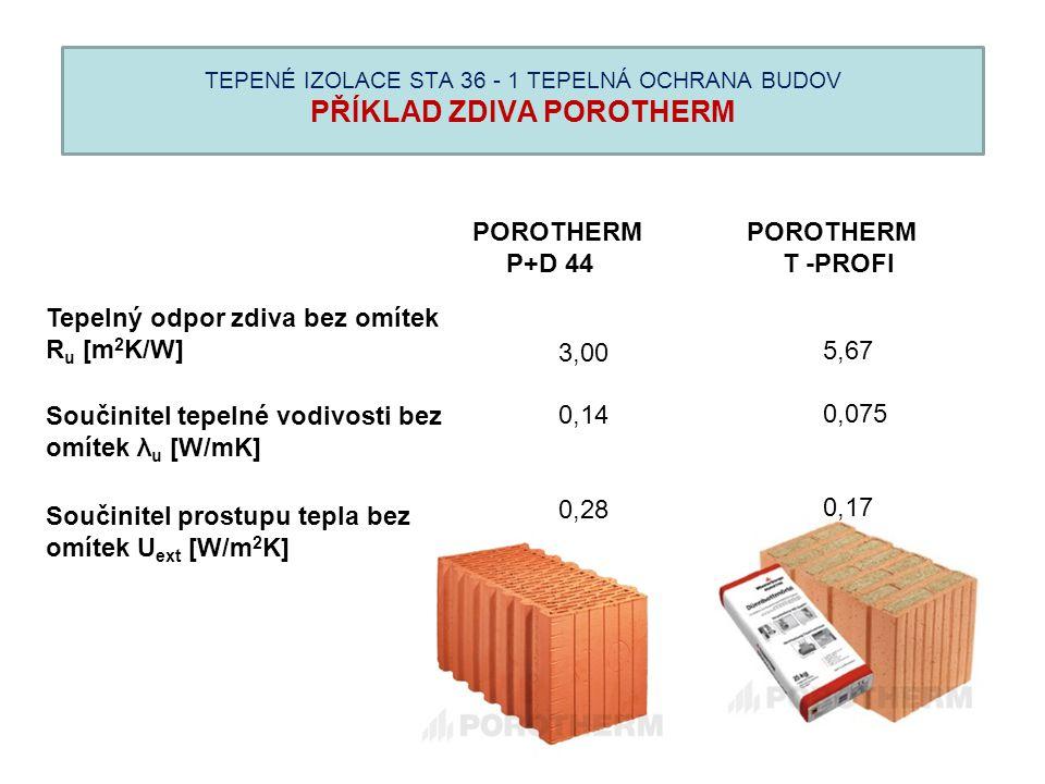 TEPENÉ IZOLACE STA 36 - 1 TEPELNÁ OCHRANA BUDOV PŘÍKLAD ZDIVA POROTHERM 3,00 0,14 0,28 Tepelný odpor zdiva bez omítek R u [m 2 K/W] Součinitel tepelné
