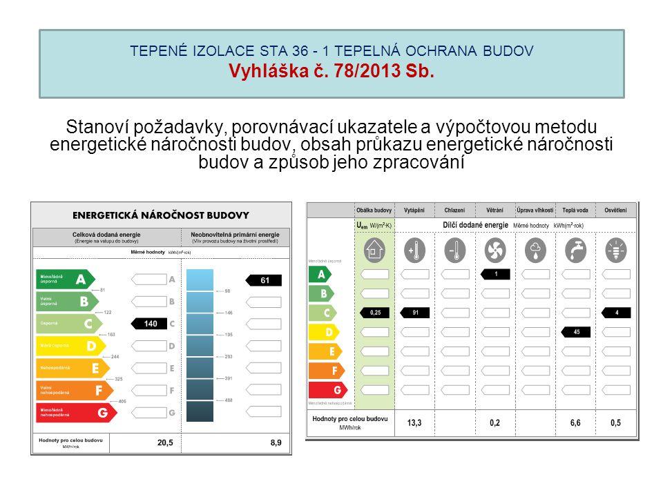 TEPENÉ IZOLACE STA 36 - 1 TEPELNÁ OCHRANA BUDOV Vyhláška č. 78/2013 Sb. Stanoví požadavky, porovnávací ukazatele a výpočtovou metodu energetické nároč
